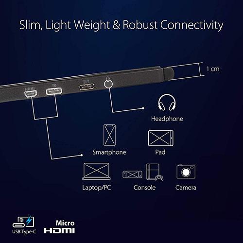 ASUS ROG XG17 connectivité